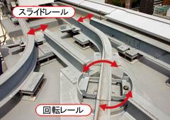 軌道式ゴンドラのレールは、ゴンドラの機能を最大限に発揮できるようビルの形状に合わせて設計します。レールの種類および長さは基礎スパンと設置するゴンドラの機種